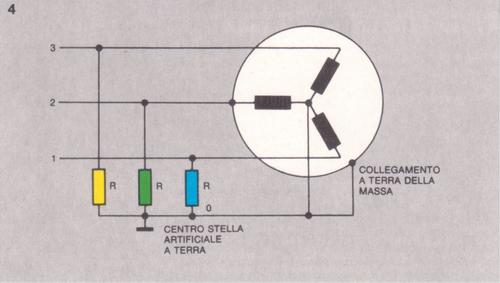 Rifasamento degli impianti trifase for Fase e neutro colori